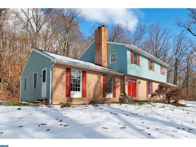 Single Family Home ACTIVE: 35 Kutz Road