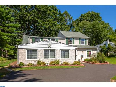 Single Family Home ACTIVE: 800 Central Avenue