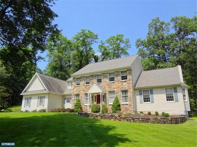 Single Family Home ACTIVE: 6169 Upper York Road