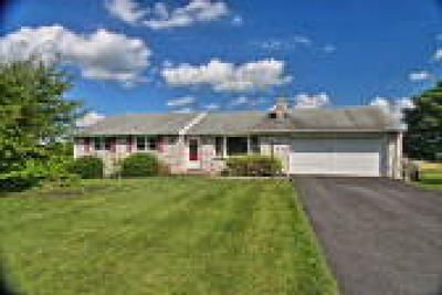 Single Family Home ACTIVE: 1722 County Line Road