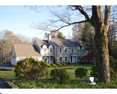 New Hope Single Family Home ACTIVE: 2966 Comfort Road