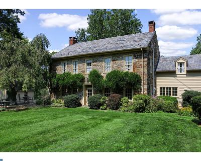 Single Family Home ACTIVE: 2940 Cooks Creek Road