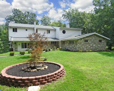 Single Family Home ACTIVE: 913 Farley Road