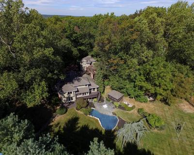 New Hope Single Family Home ACTIVE: 3086 Comfort Road