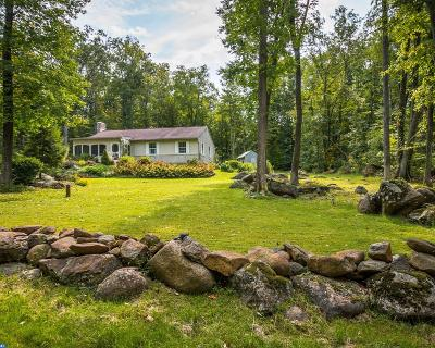 Single Family Home ACTIVE: 4725 Axe Handle Road