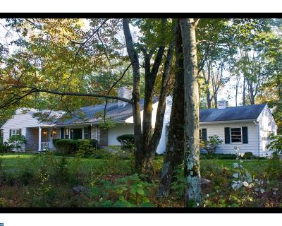 Princeton Single Family Home ACTIVE: 160 Ridgeview Circle
