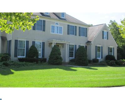 Medford Single Family Home ACTIVE: 15 Muirfield Court