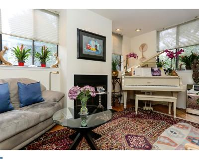 Condo/Townhouse ACTIVE: 505 S 10th Street #J