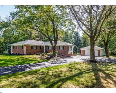 Lawrenceville Single Family Home ACTIVE: 95 Denow Road