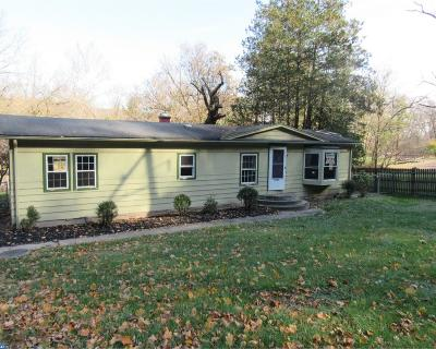 New Hope Single Family Home ACTIVE: 4731 River Road