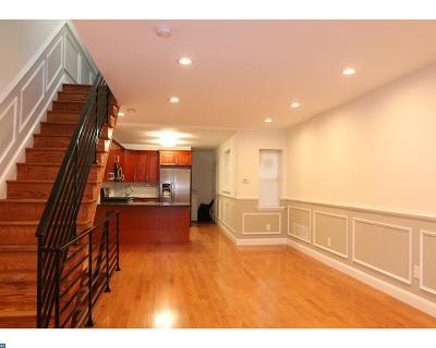 Philadelphia PA Condo/Townhouse ACTIVE: $249,900