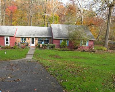 Spring City PA Single Family Home ACTIVE: $364,900