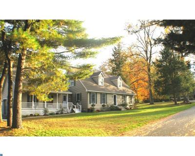 Camden Wyoming Single Family Home ACTIVE: 271 Captain Davis Drive