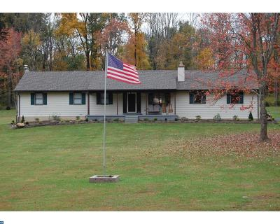 Single Family Home ACTIVE: 1085 Roundhouse Road