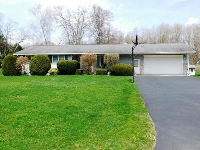 Russell Single Family Home For Sale: 33 Beckwith Drive