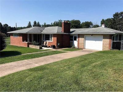 Single Family Home Contingent: 476 Warwick Drive