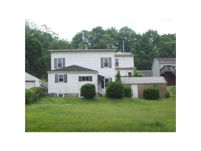 Trafford Single Family Home For Sale: 704 8th St