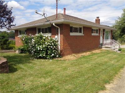 Trafford Single Family Home Contingent: 308 Adrian Ave