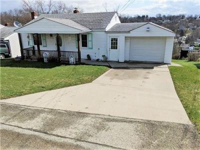 Single Family Home Contingent: 2001 Guffey Rd