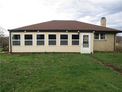 Single Family Home For Sale: 2191 Mt. Pleasant