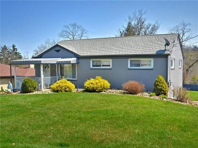 Westmoreland County Single Family Home Contingent: 13398 Dean Dr
