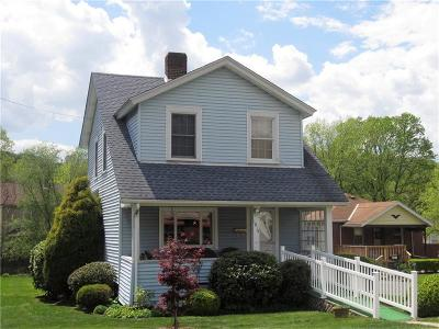 White Oak PA Single Family Home Sold: $77,900