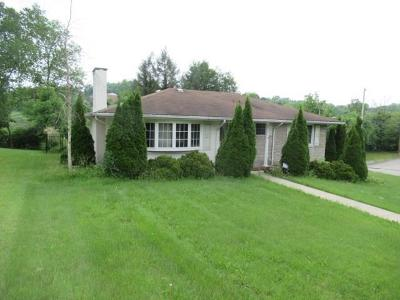 Single Family Home Contingent: 1000 10th Street