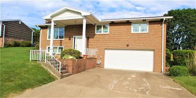 Single Family Home Contingent: 414 Kennedy Dr