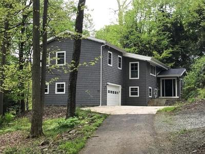 Single Family Home For Sale: 250 Imperial Rd