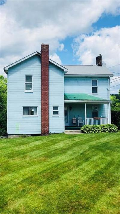 Single Family Home For Sale: 8640 Walnut St