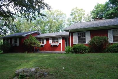 Cumberland Single Family Home For Sale: 150 Pound Rd