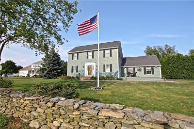 Portsmouth Single Family Home Act Und Contract: 1060 Middle Rd