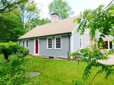 Hopkinton Single Family Home For Sale: 260 Spring St