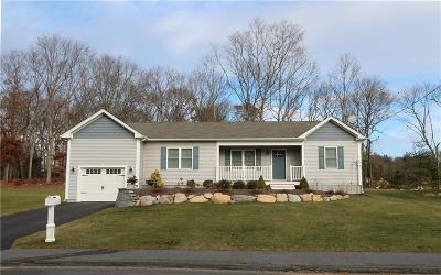 Single Family Home For Sale: 148 East Shore Dr