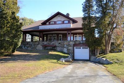 Bristol Single Family Home For Sale: 72 Highland Rd