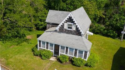 Portsmouth Single Family Home For Sale: 190 Railroad Av