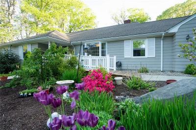 Cumberland Single Family Home For Sale: 121 Thomas Leighton Blvd