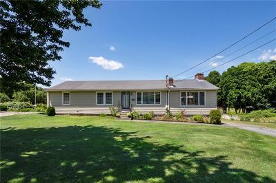 Single Family Home For Sale: 108 Oak St