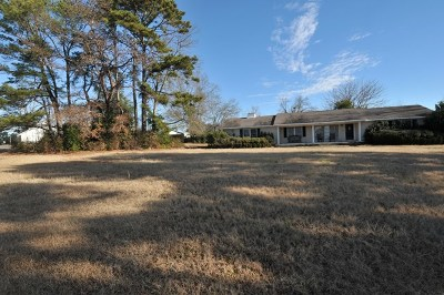 Aiken Single Family Home For Sale: 1006 Shaws Fork Rd