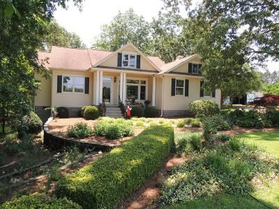 Aiken Single Family Home For Sale: 420 Implement Road