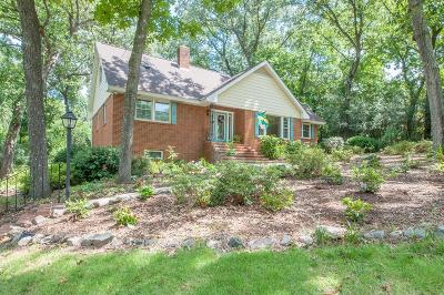 Aiken Single Family Home For Sale: 1140 Williams Drive