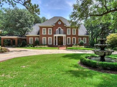 Aiken Single Family Home For Sale: 3436 Summit Drive