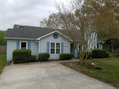 Beaufort County Single Family Home Under Contract - Take Backup: 2905 Riverside Drive
