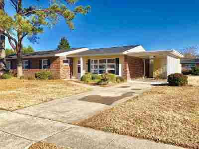 Horry County Condo/Townhouse For Sale: 3626 Pecan Street #3626