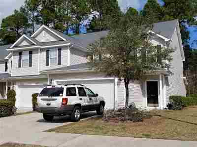 Conway SC Condo/Townhouse For Sale: $129,900