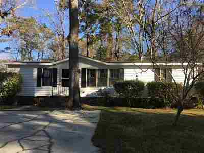 Myrtle Beach SC Single Family Home Active-Hold-Don't Show: $44,900