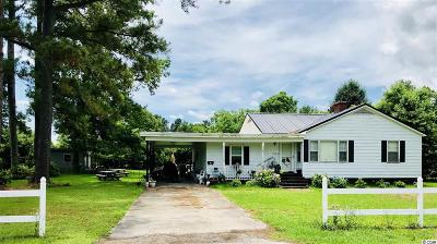 Loris SC Single Family Home Active-Pend. Cntgt. On Financi: $112,500