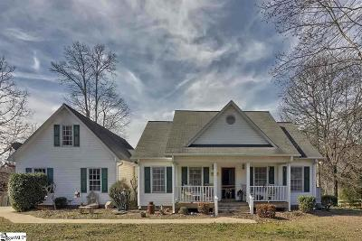 Fountain Inn Single Family Home Contingency Contract: 245 Little Virginia