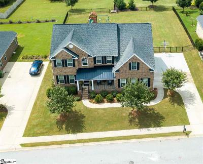 Greenville Single Family Home Contingency Contract: 116 Cottonpatch