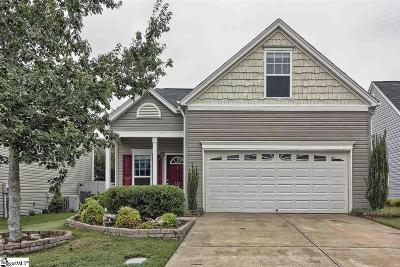 Simpsonville Single Family Home Contingency Contract: 125 Mercer